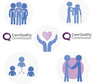 CQC-demystifying-CQC-inspection-process